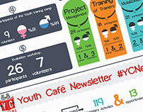 Youth cafe infographic