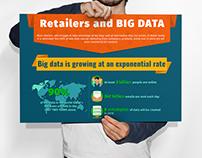 Infographics. Retailers and BIG DATA.