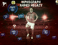 INPHOGRAPH AHMED HEGAZY