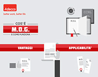 Adecco M.O.G. infographic