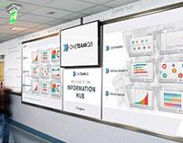Aesica Information Hub Main Wall