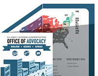 Office of Advocacy Brochure