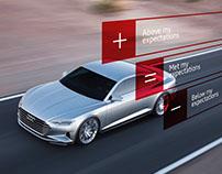 Audi of America Customer Feedback Experience