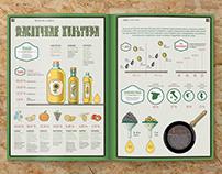 Infographics (part II)