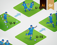 Football academy infographics booklet