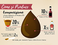 Digital Guide to Balsamic Vinegar of Modena IGP