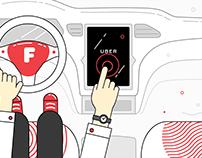 Fishka - Uber
