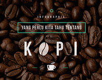 Kopi - Infographic