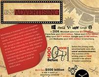 Facts about Advertising - Infographic