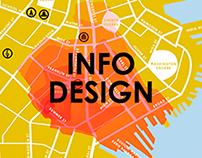 Information Design / Posters