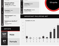 The Art Report Infographics