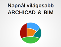 PIRCAD - Archicad and Bim