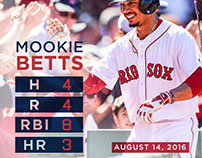 2016 Red Sox Social Media Graphics