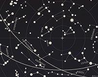 Constelaciones vs Tipografía
