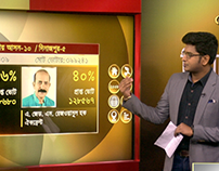 Vizrt Interactive - National Election 2018