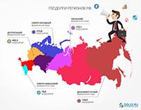 Инфографика для сайта Dolgi.ru