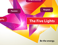 5 Lights of Murugappa  - Employee Motivation Campaign