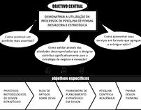 Planejamento Visual (Visual Thinking)