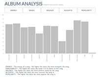 D3 Interactive Bar Chart