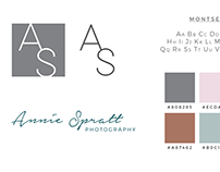 Brand Imaging
