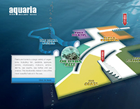 Aquaria KLCC e-directory