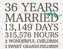 36th Wedding Anniversary Poster