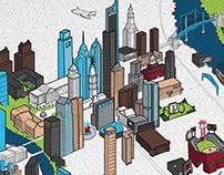 The Future Skyline of Philadelphia