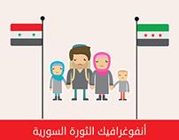 أنفوغرافيك الثورة السورية
