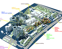 Concept of Media Center
