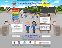 Minera VA Primary School