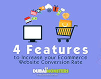 4 Features to Increase your Ecommerce Website Conversio