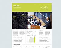 Bankia results graphics