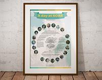 SOAR Festival - Printed & Digital