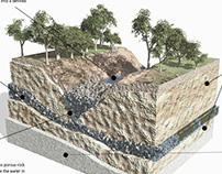 3D Illustrations for Lake Mead NRA Website