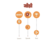 Jodo- Tool for Foreigners to learn the Hindi Language