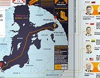 ARTE MAGAZIN - Eine Pipeline Spaltet Die Welt