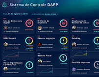 DAPP Monitor de Projetos