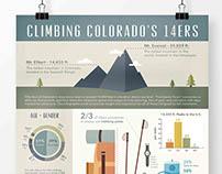 Colorado 14ers Infographic Poster