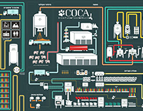 COCA bar