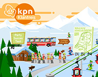 KPN Netwerk | infographic