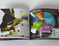 Annual Report- Extreme Sport Society