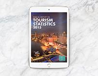 Singapore Tourism Board Tourism Statistics 2015