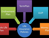 5 Best Whole Life insurance Policies of 2018