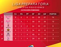 Liga preparatoria- Liga Bogotana de Disco Volador