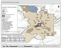 City of Spokane Socioeconomic Analysis