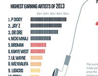 Hippidy Hop Infographic