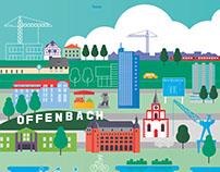 Masterplan Offenbach