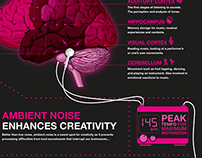 How Does Music Affect Your Mood {Infographic}
