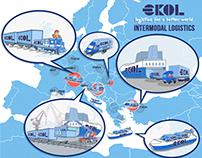 İntermodal Logistics İllustration