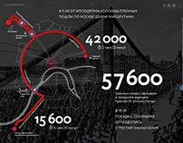 'Bagration' Soviet WW2 campaign